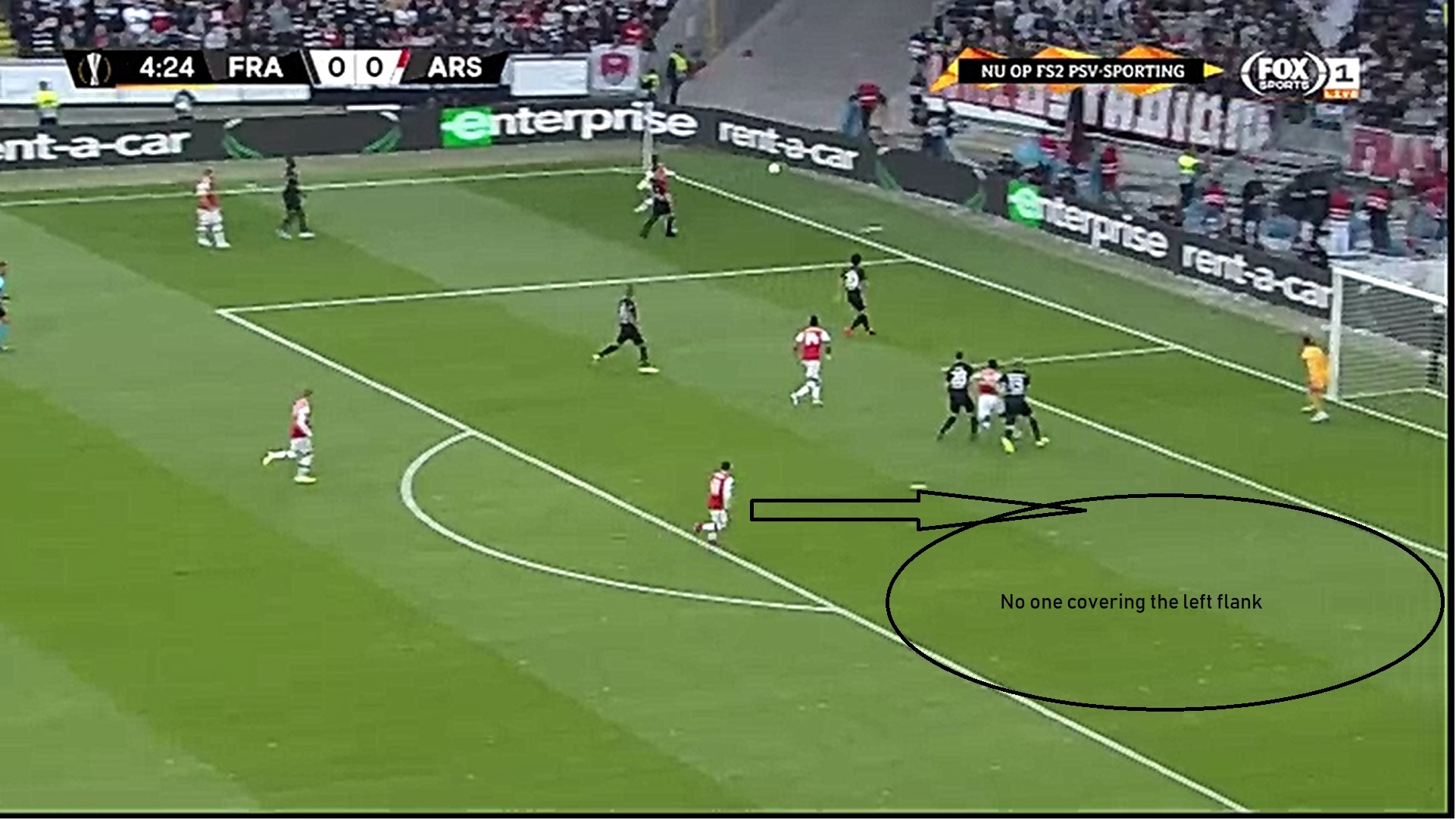 UEFA Europa League 2019/20: Eintracht Frankfurt vs Arsenal – tactical analysis tactics