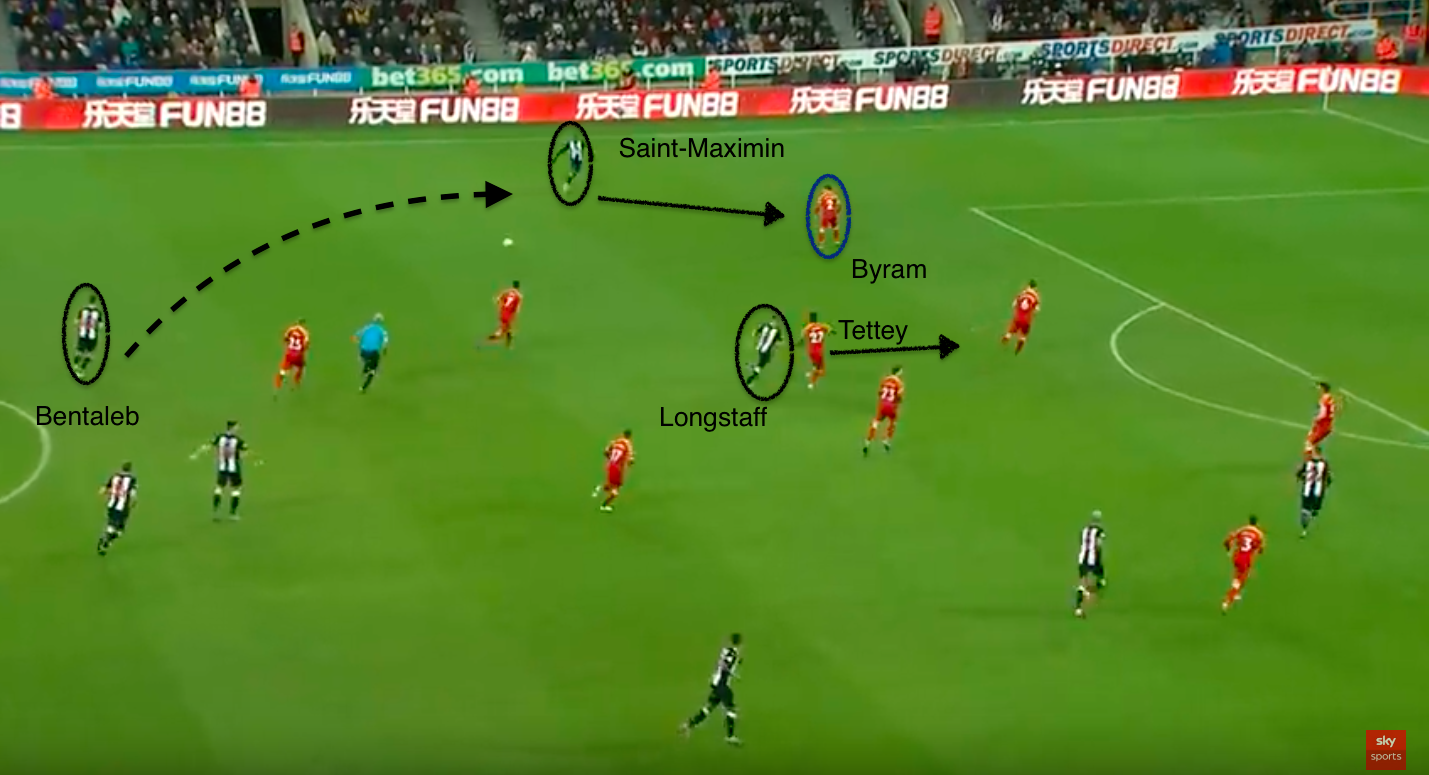 Arsenal Opposition Scout Report - Newcastle United - You ...
