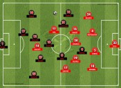 Arsenal's Tactical Triumph